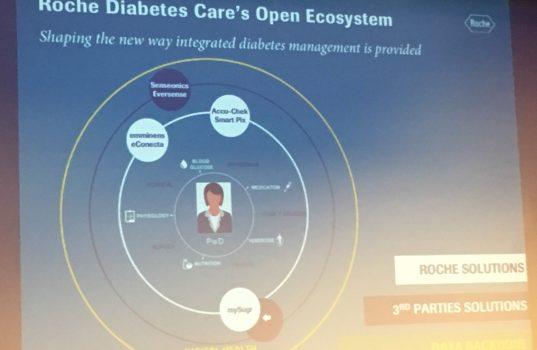 http://www.canaldiabetes.com/roche-ecosistema-en-diabetes/